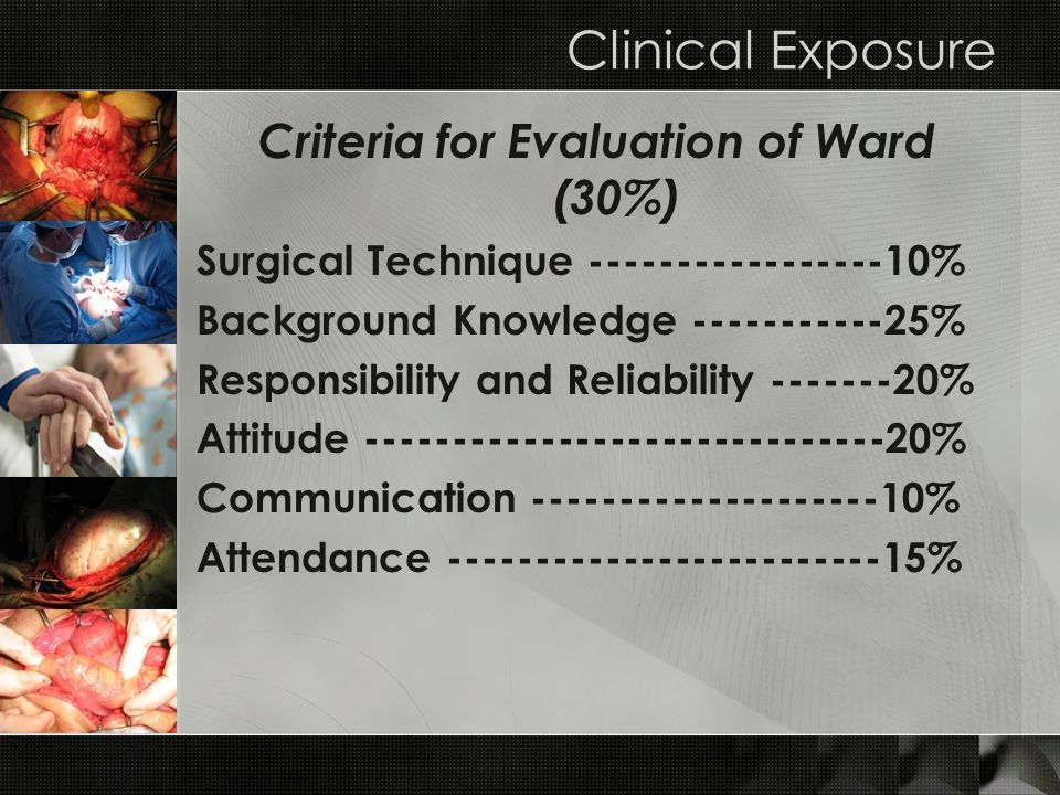 Criteria for Evaluation of Ward (30%)