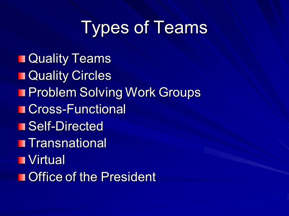 Types of Teams Quality Teams Quality Circles