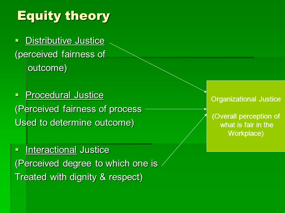 Equity theory Distributive Justice (perceived fairness of outcome)