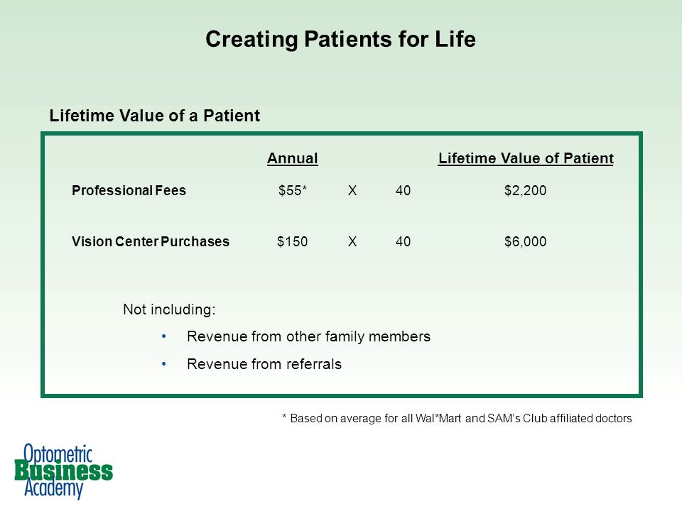 Creating Patients for Life