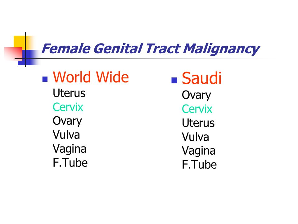 Female Genital Tract Malignancy