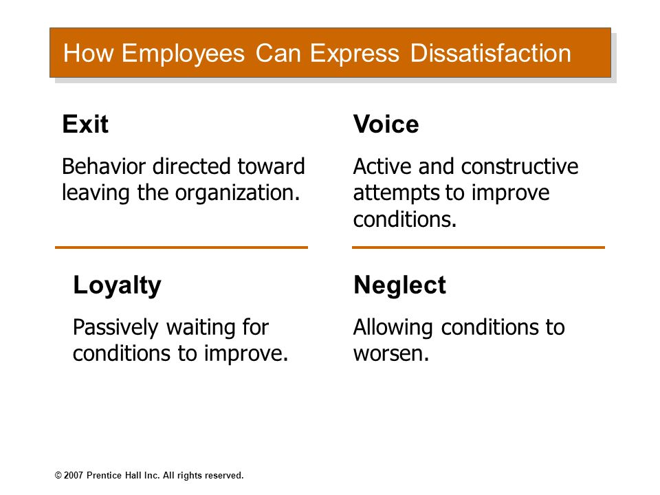How Employees Can Express Dissatisfaction