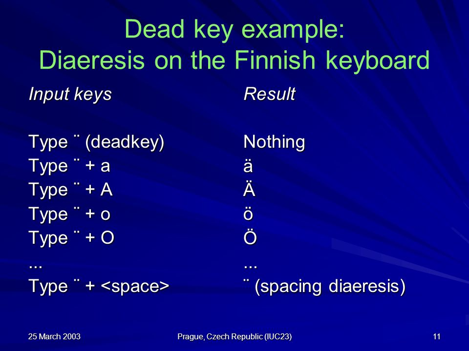 Dead key example: Diaeresis on the Finnish keyboard