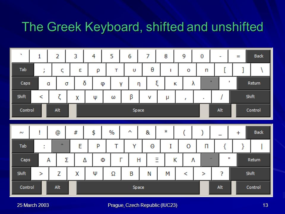 The Greek Keyboard, shifted and unshifted