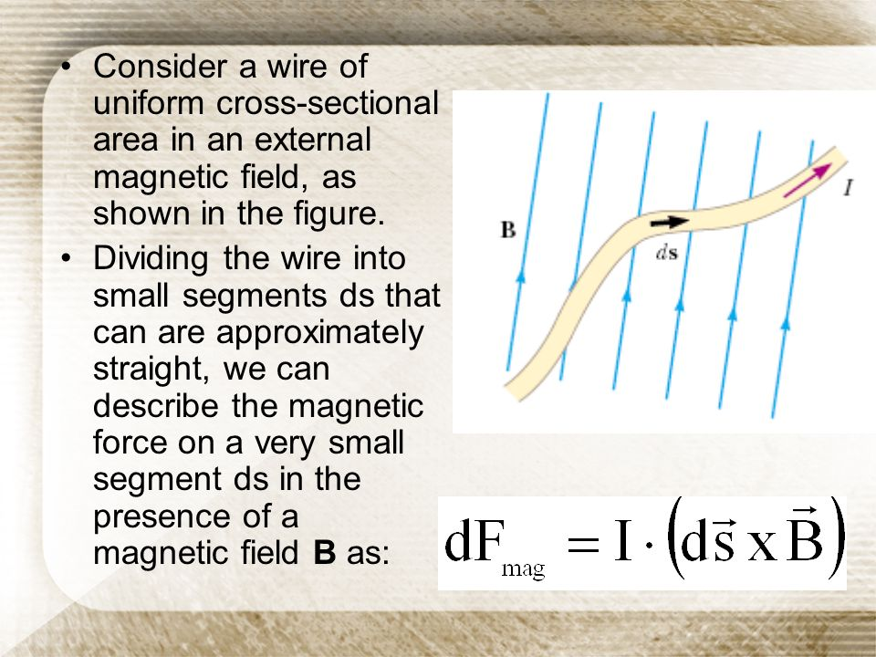 Consider a wire of uniform cross-sectional area in an external magnetic field, as shown in the figure.