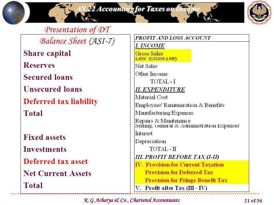 Presentation of DT Balance Sheet (ASI-7)