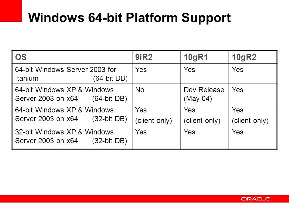 Windows 64-bit Platform Support