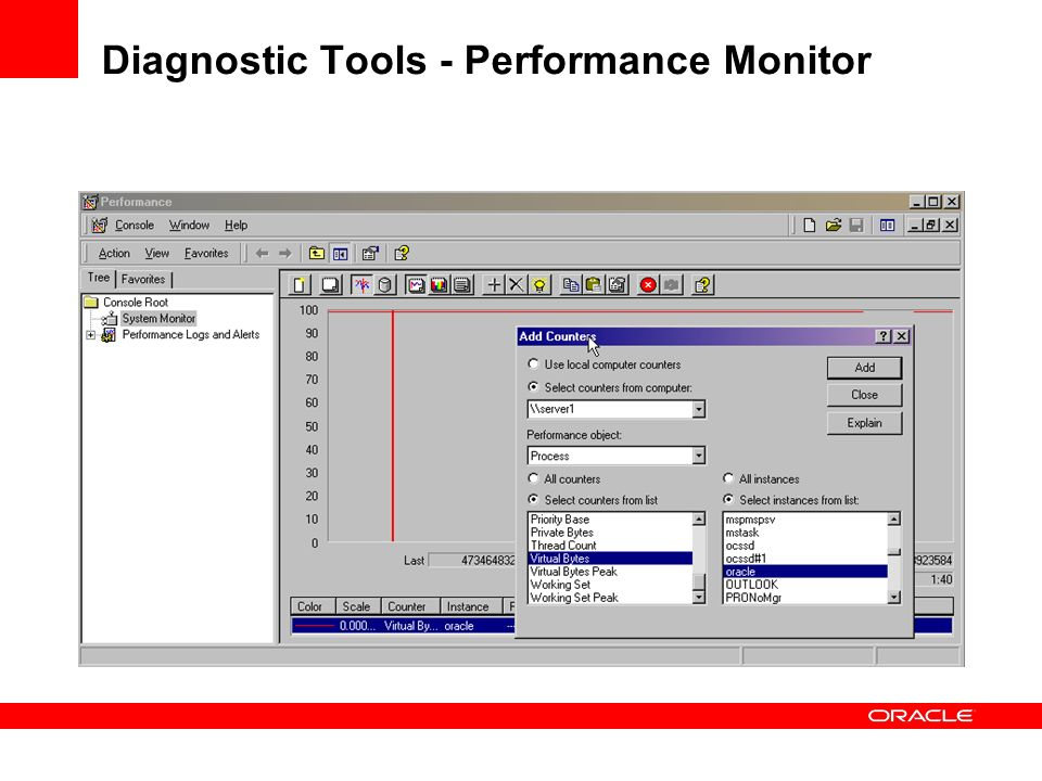 Diagnostic Tools - Performance Monitor