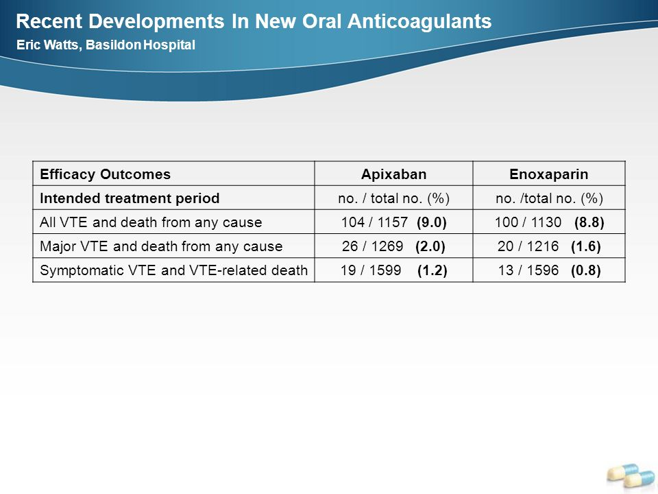 Efficacy Outcomes Apixaban. Enoxaparin. Intended treatment period. no. / total no. (%) no. /total no. (%)