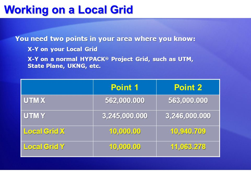 Working on a Local Grid Point 1 Point 2 UTM X 562, ,