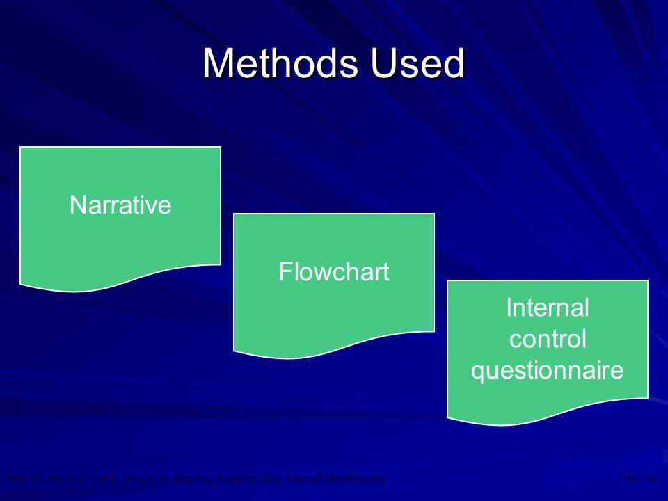 Methods Used Narrative Flowchart Internal control questionnaire