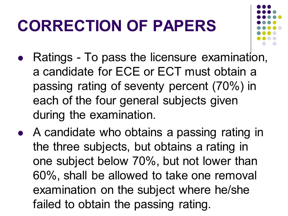 CORRECTION OF PAPERS