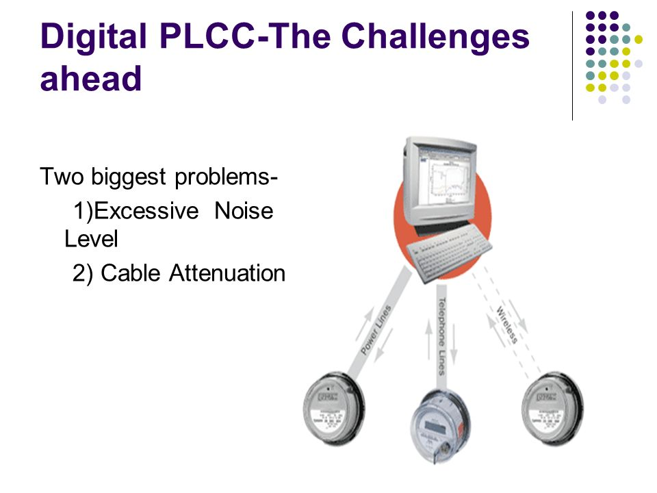 Digital PLCC-The Challenges ahead