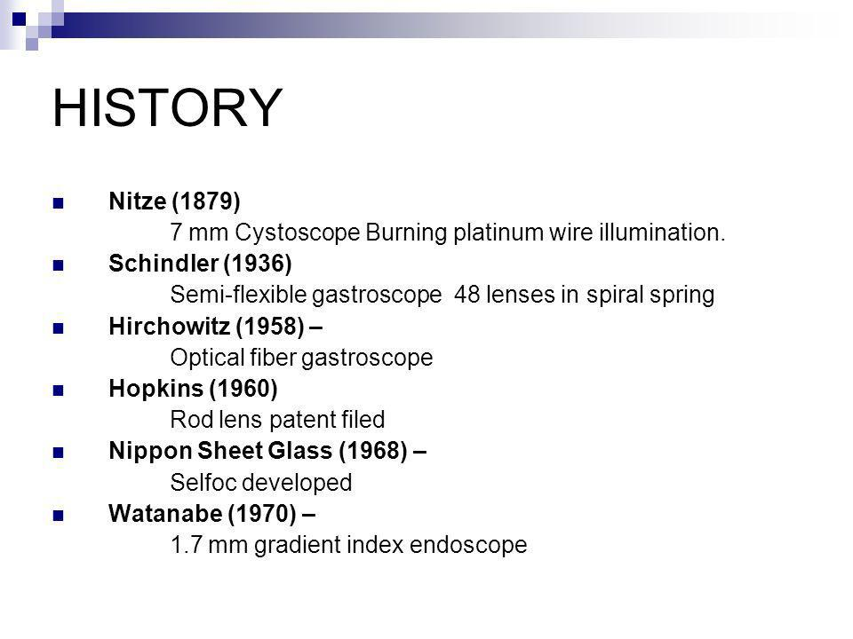 HISTORY Nitze (1879) 7 mm Cystoscope Burning platinum wire illumination. Schindler (1936) Semi-flexible gastroscope 48 lenses in spiral spring.