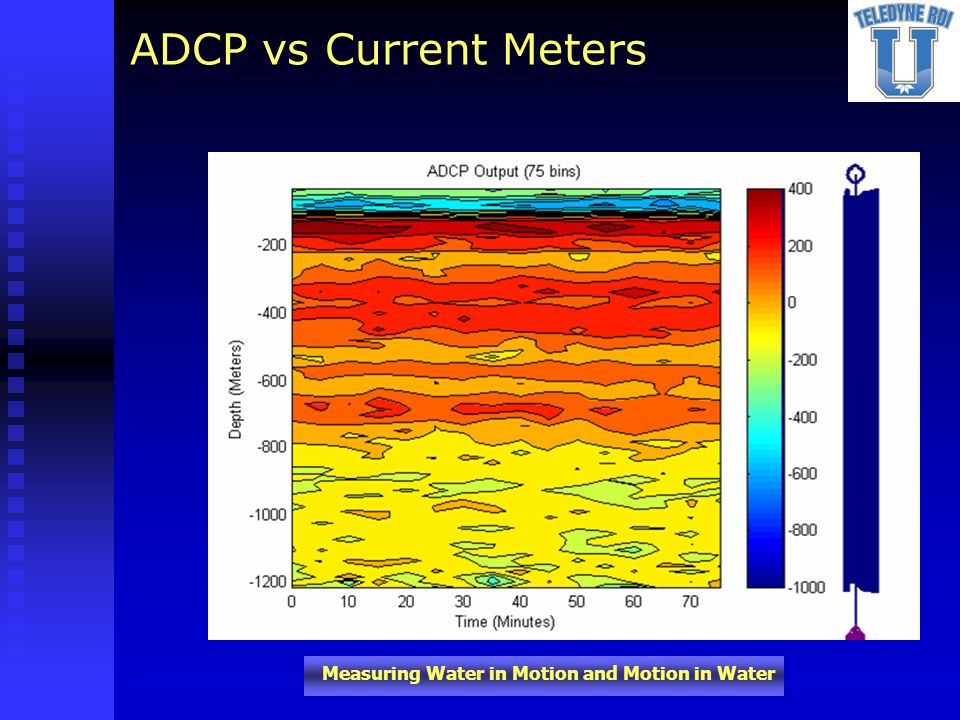 ADCP vs Current Meters So what is an ADCP It is probably simplest to think of a string of current meters on a mooring line.