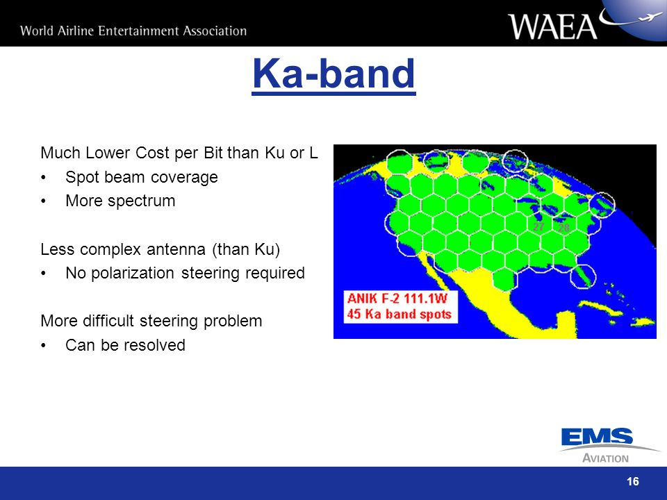 Ka-band Much Lower Cost per Bit than Ku or L Spot beam coverage