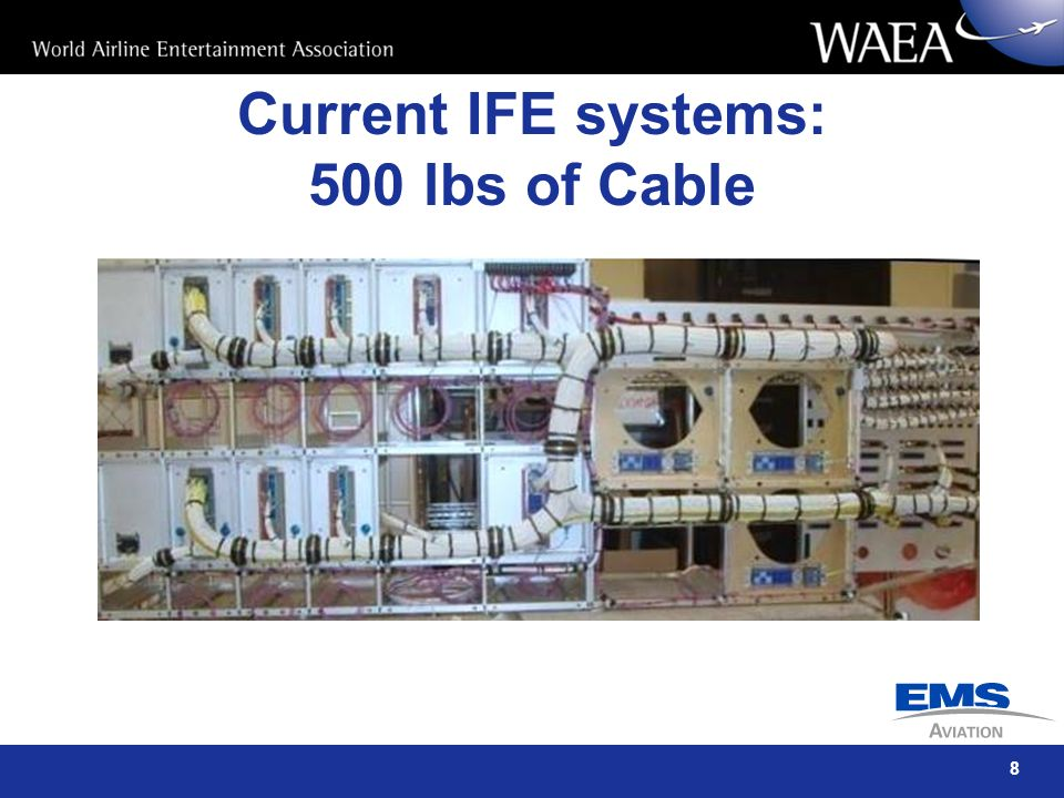 Current IFE systems: 500 lbs of Cable