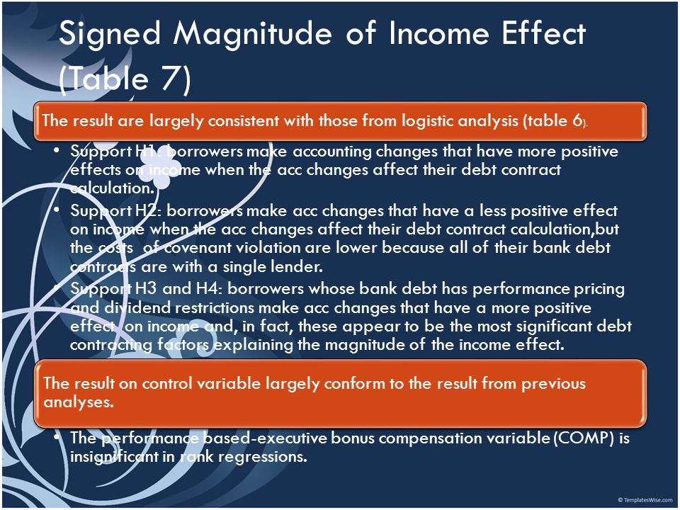 Signed Magnitude of Income Effect (Table 7)