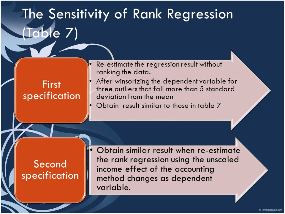 The Sensitivity of Rank Regression (Table 7)
