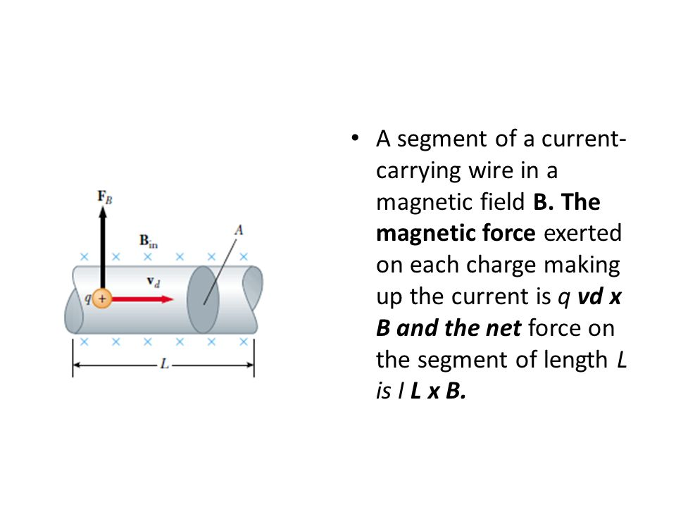 A segment of a current-carrying wire in a magnetic field B
