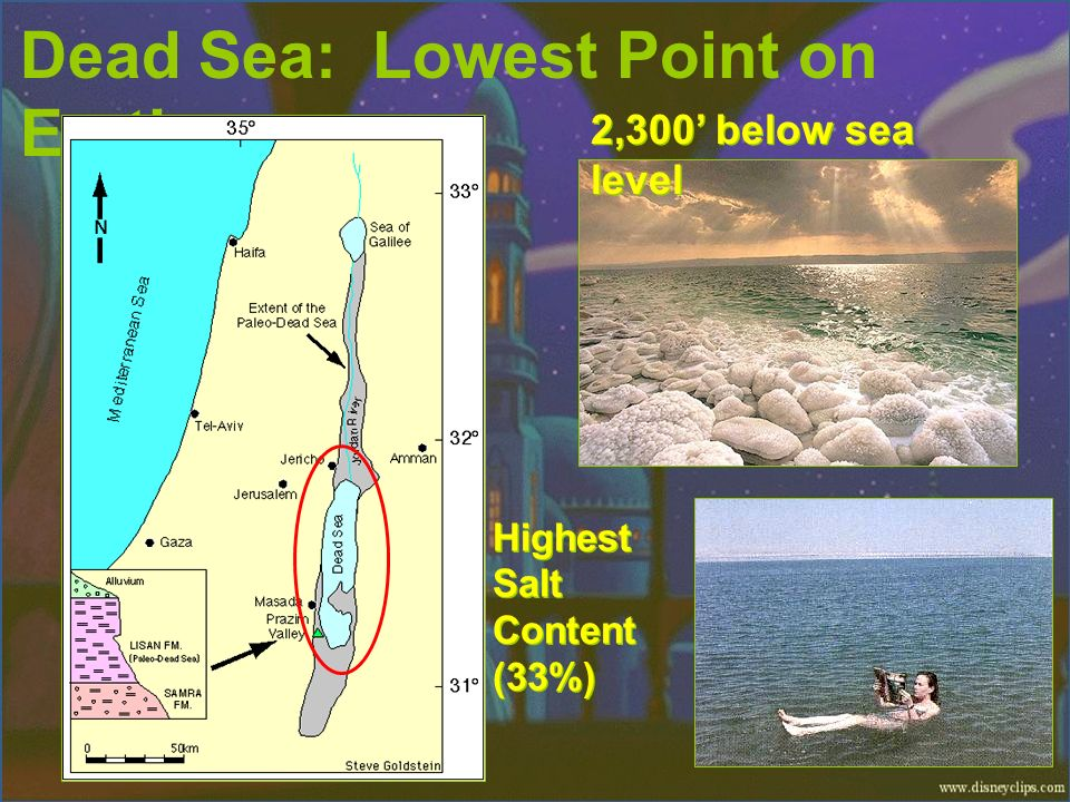 Dead Sea: Lowest Point on Earth