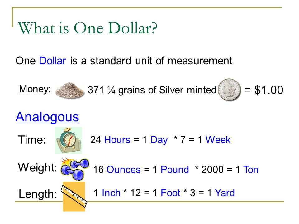 What is One Dollar Analogous = $1.00 Time: Weight: Length: