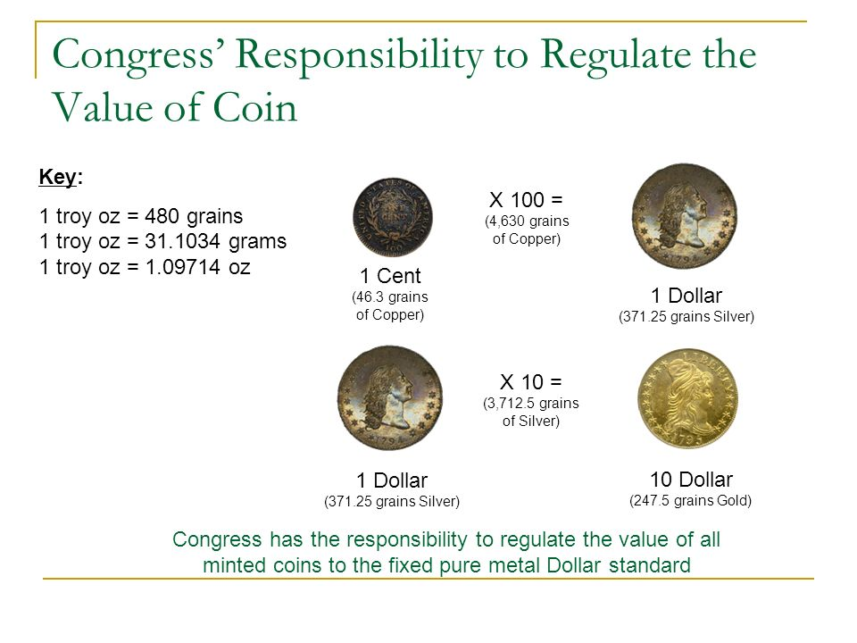 Congress' Responsibility to Regulate the Value of Coin