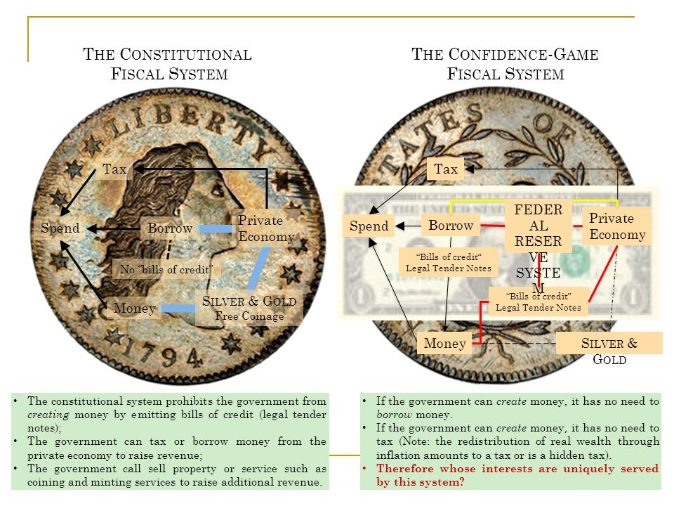 The Constitutional Fiscal System The Confidence-Game Fiscal System