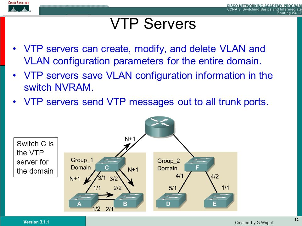 VTP Servers VTP servers can create, modify, and delete VLAN and VLAN configuration parameters for the entire domain.