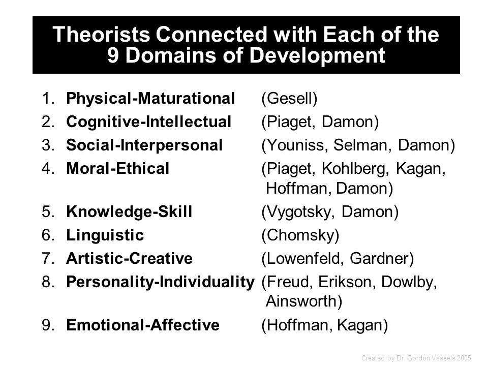 Theorists Connected with Each of the 9 Domains of Development