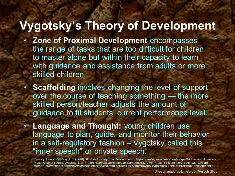 Vygotsky's Theory of Development