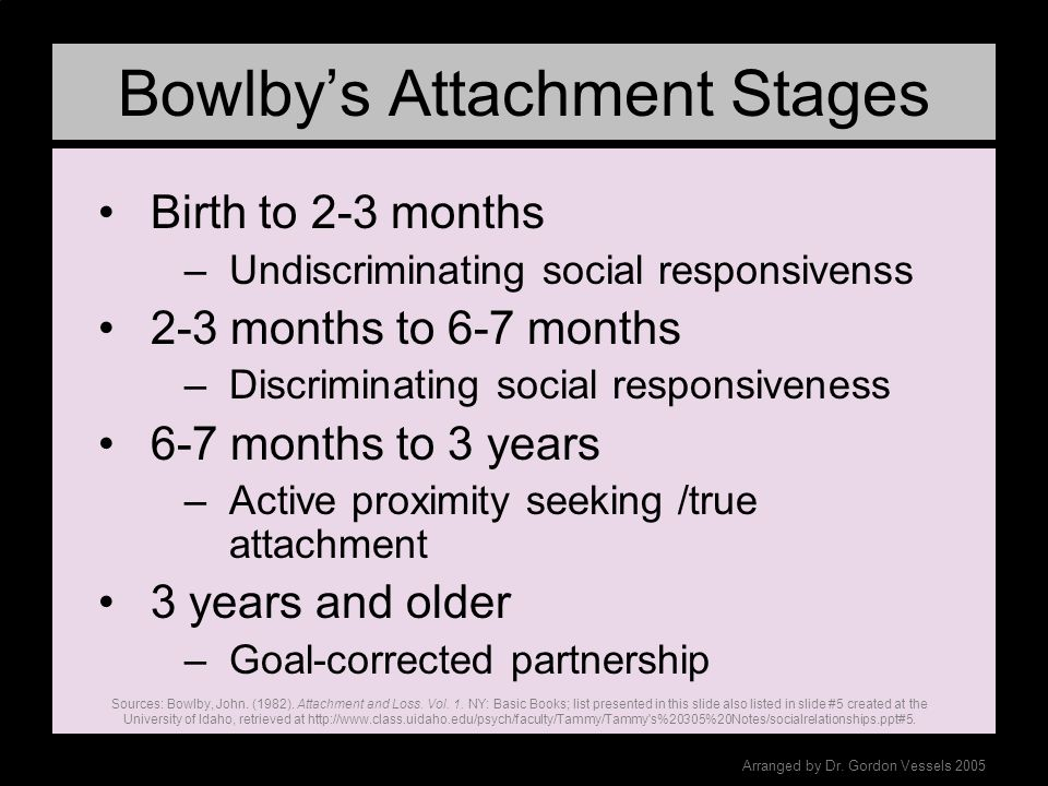 Bowlby's Attachment Stages