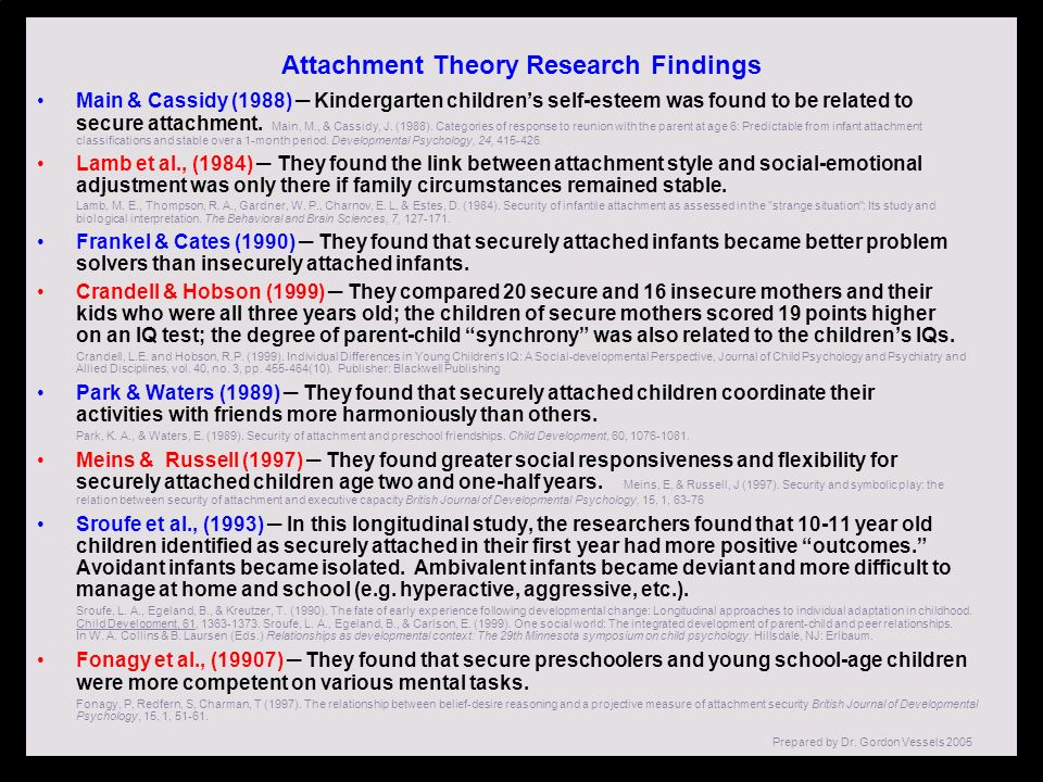 Attachment Theory Research Findings