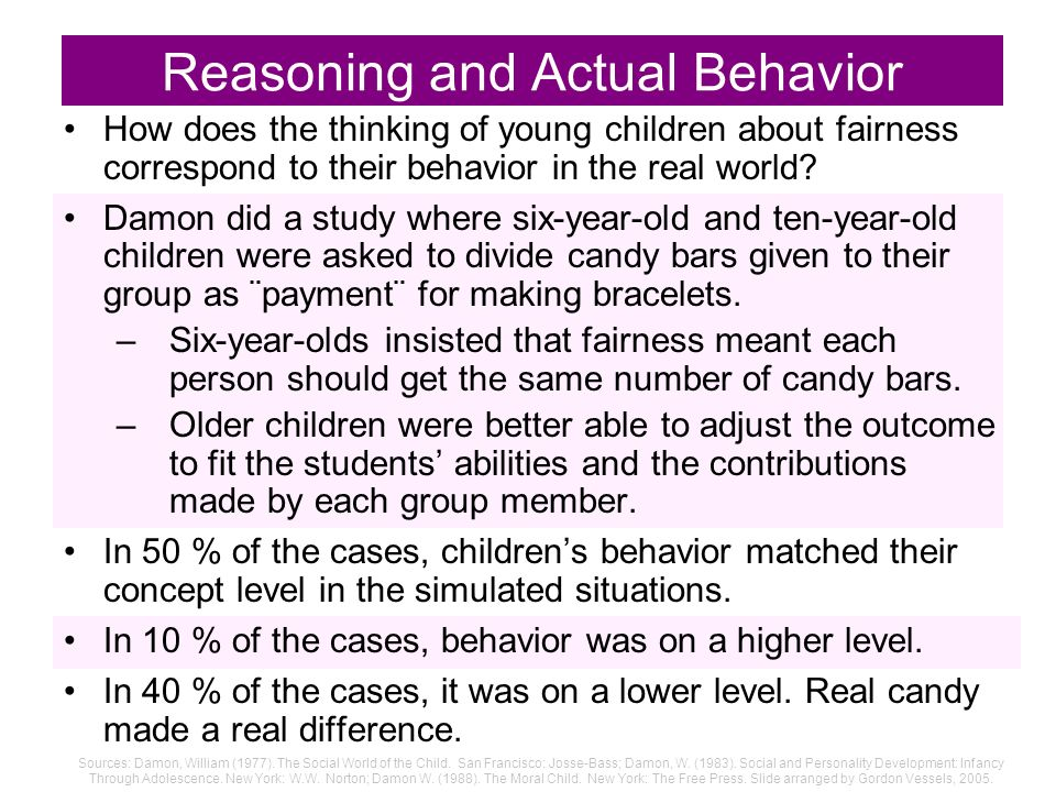 Reasoning and Actual Behavior