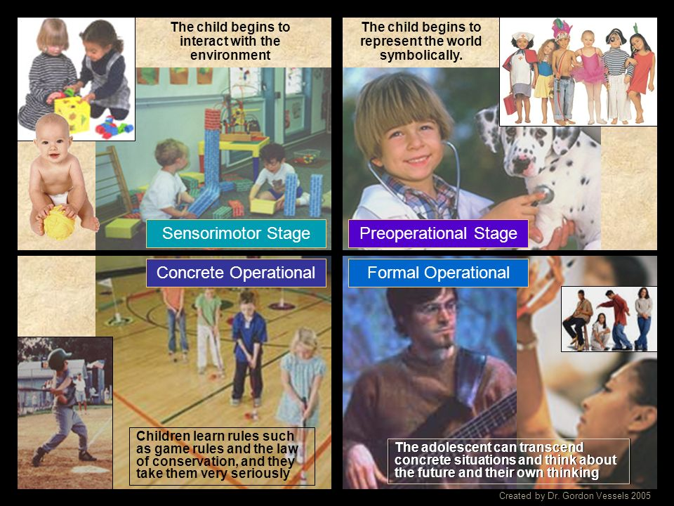Sensorimotor Stage Preoperational Stage Concrete Operational