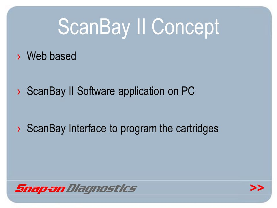 ScanBay II Concept Web based ScanBay II Software application on PC