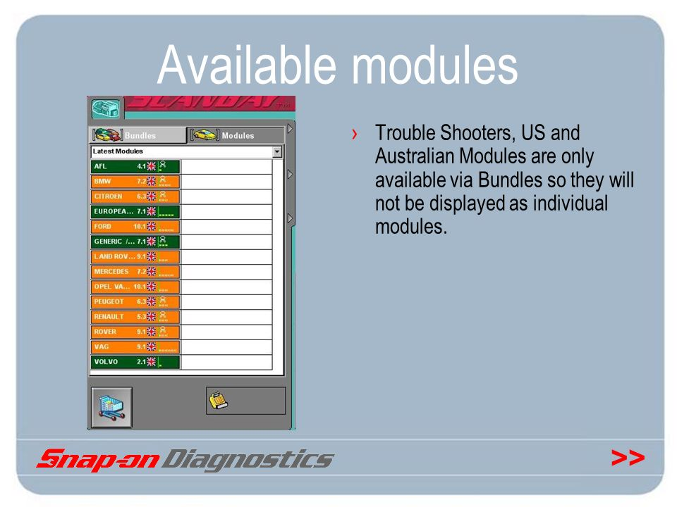 Available modules Trouble Shooters, US and Australian Modules are only available via Bundles so they will not be displayed as individual modules.