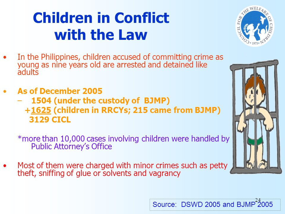 Children in Conflict with the Law
