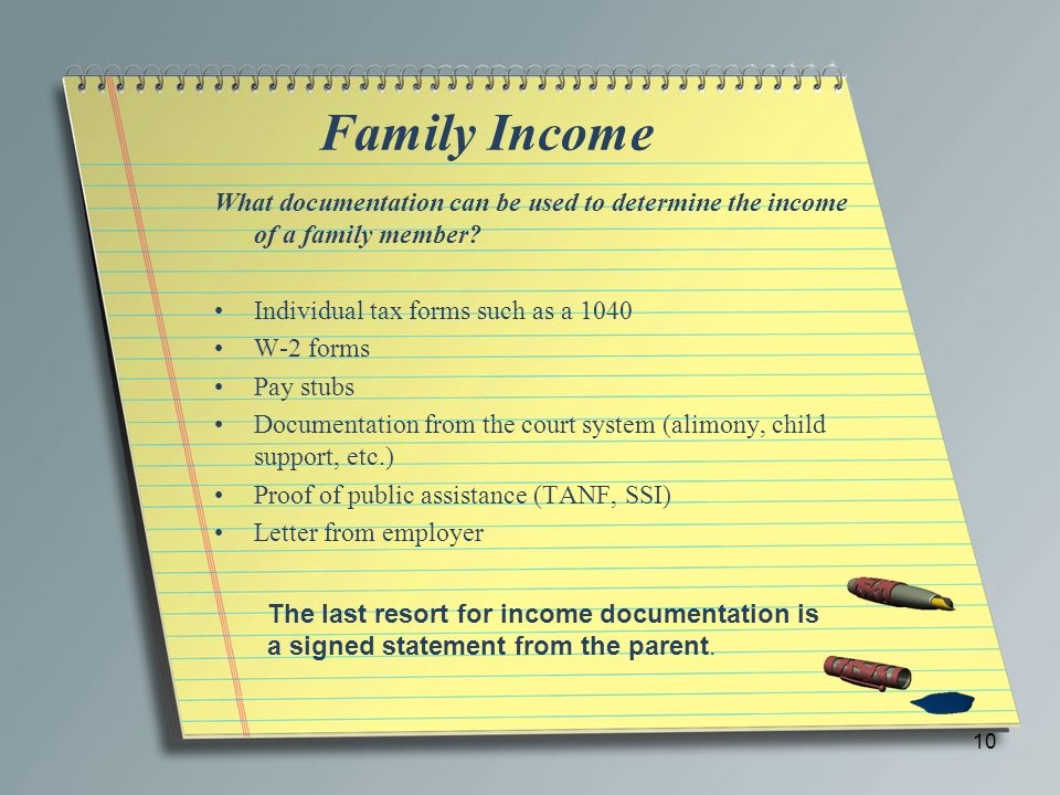 Family Income What documentation can be used to determine the income of a family member Individual tax forms such as a 1040.