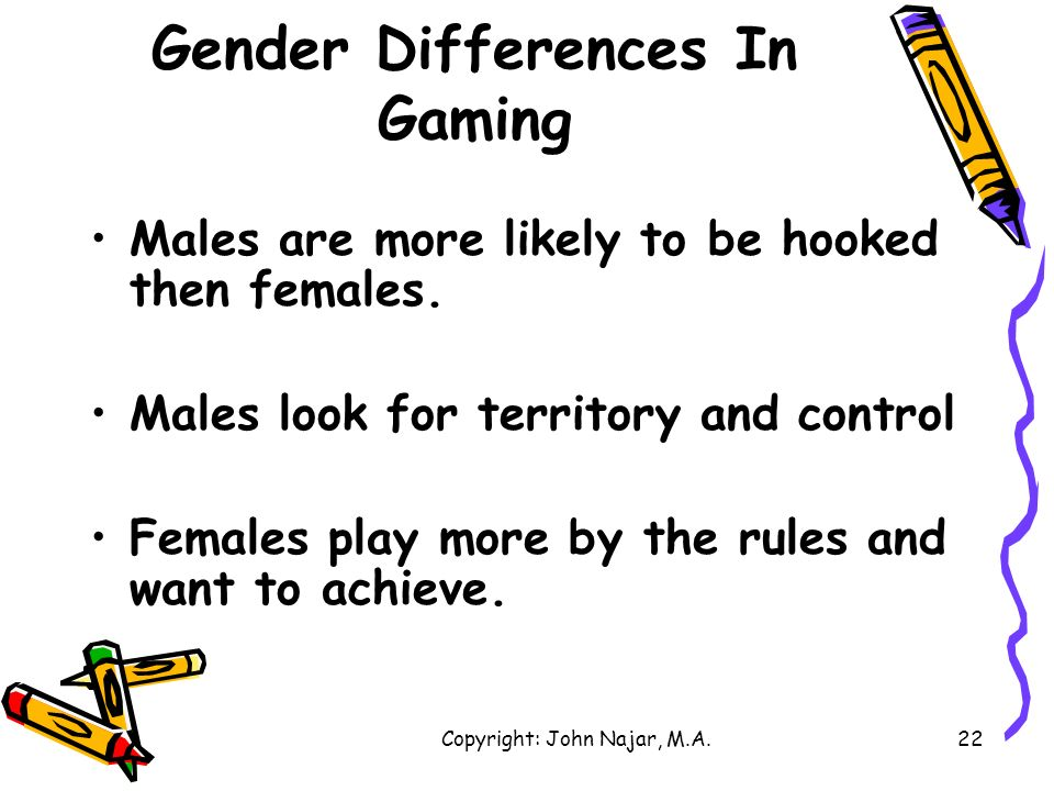 Gender Differences In Gaming