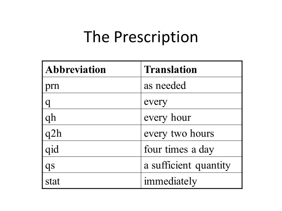 The Prescription Abbreviation Translation prn as needed q every qh