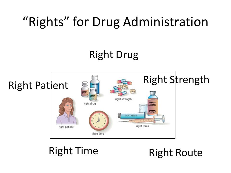 Rights for Drug Administration