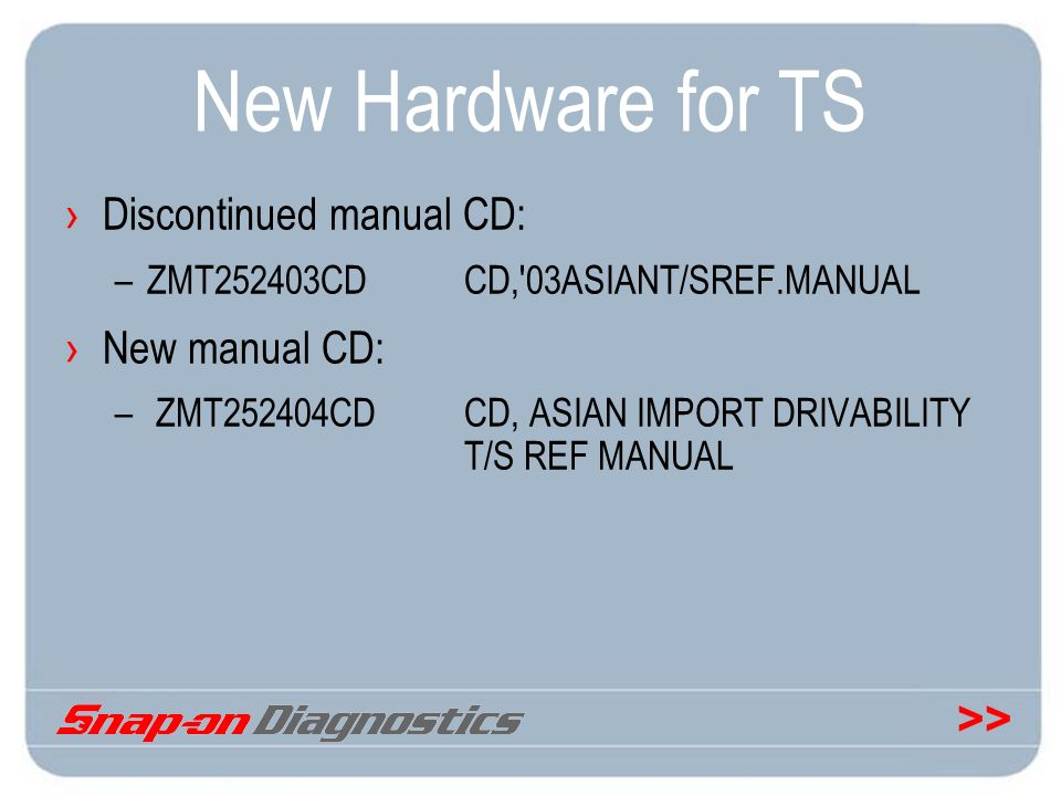 New Hardware for TS Discontinued manual CD: New manual CD: