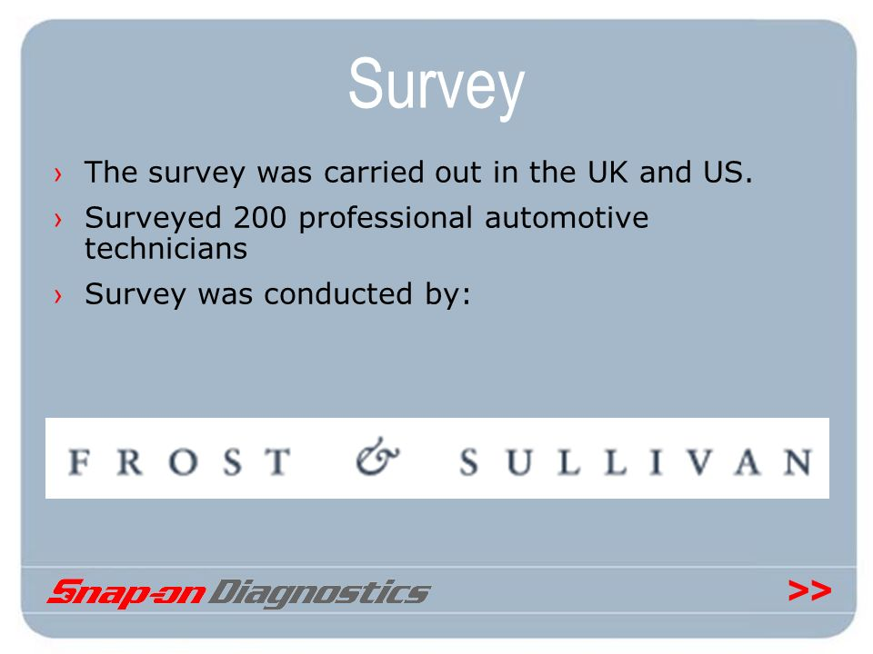 Survey The survey was carried out in the UK and US.