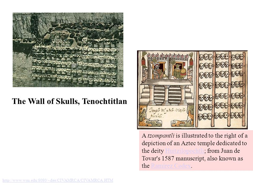 The Wall of Skulls, Tenochtitlan