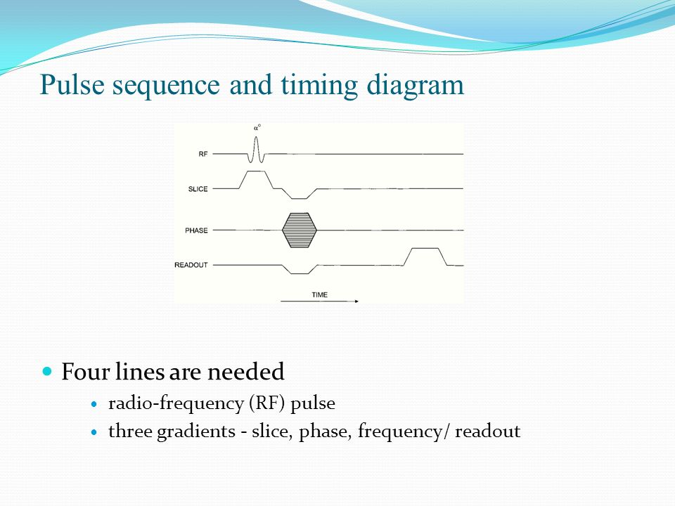 Pulse sequence and timing diagram