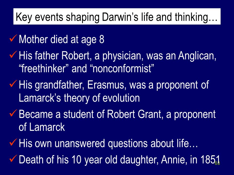 Key events shaping Darwin's life and thinking…
