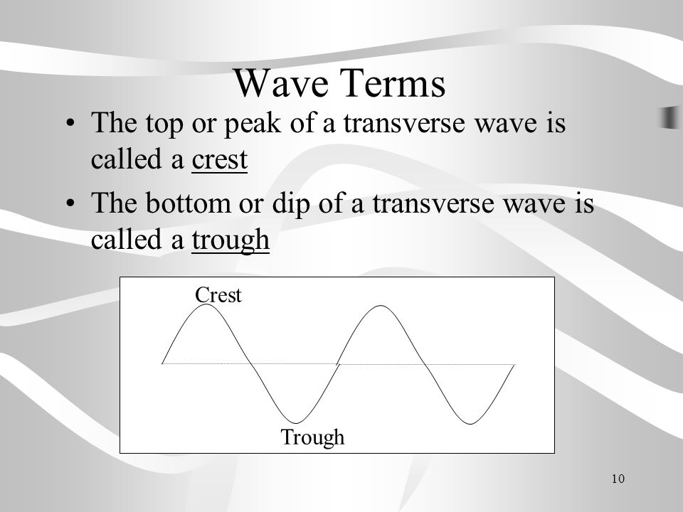Wave Terms The top or peak of a transverse wave is called a crest