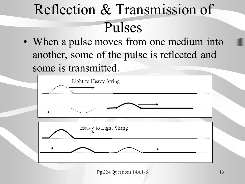 Reflection & Transmission of Pulses
