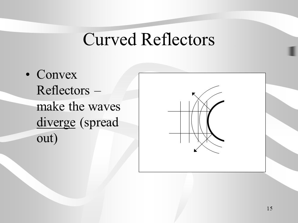 Curved Reflectors Convex Reflectors – make the waves diverge (spread out)